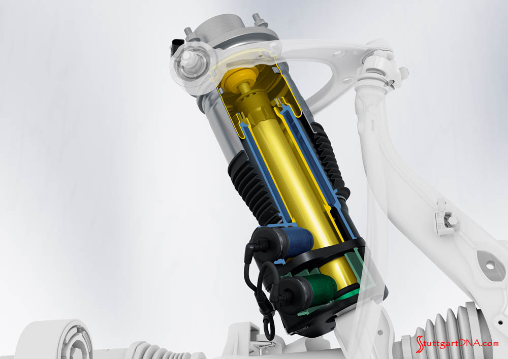 Porsche Taycan first electric sports car world premiere: Seen here is an isolated view of the Taycan's adaptive air suspension with three-chamber technology derived from the Panamera's cutting-edge suspension engineering. Credit: Porsche AG