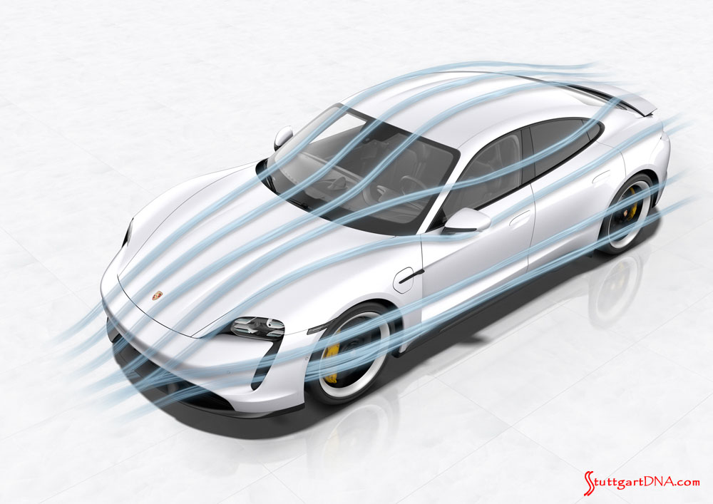 Porsche Taycan first electric sports car world premiere: Seen here is a visualization of the airflow over the Taycan's aerodynamics. Credit: Porsche AG