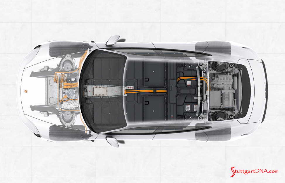 Porsche Taycan first electric sports car world premiere: The Taycan drive system is isolated here in this image. Credit: Porsche AG